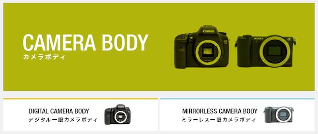 ステップカメラ