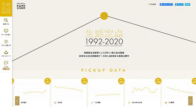 生活定点1992-2020